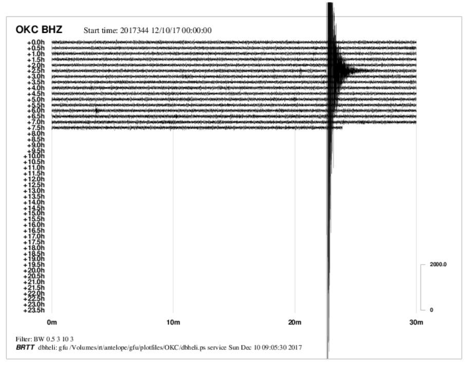 Zemětřesení Moravskoslezský kraj