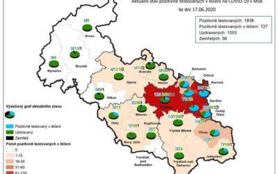 Na Bruntálsku se všichni nakažení koronavirem uzdravili
