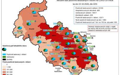 Koronavirus na Bruntálsku: Počet nakažených je 761, zemřelo už 16 lidí!