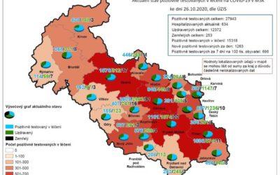 Koronavirus na Bruntálsku: Počet nakažených je 916, zemřelo už 18 lidí!