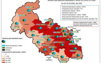 Koronavirus na Bruntálsku: Počet nakažených přesáhl tisícovku, zemřelo už 21 lidí!