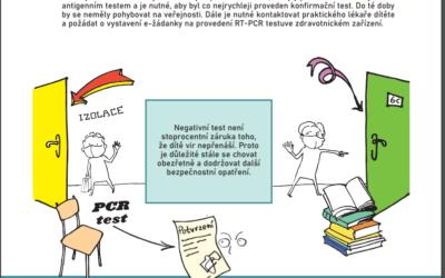 Vše, co jako rodiče potřebujete vědět o testování vašich dětí na COVID-19 ve školách