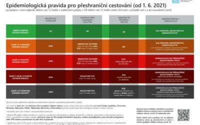 Azorské ostrovy budou nově zařazené v červené kategorii zemí podle míry rizika nákazy. Německo, Slovensko a Lucembursko budou oranžové